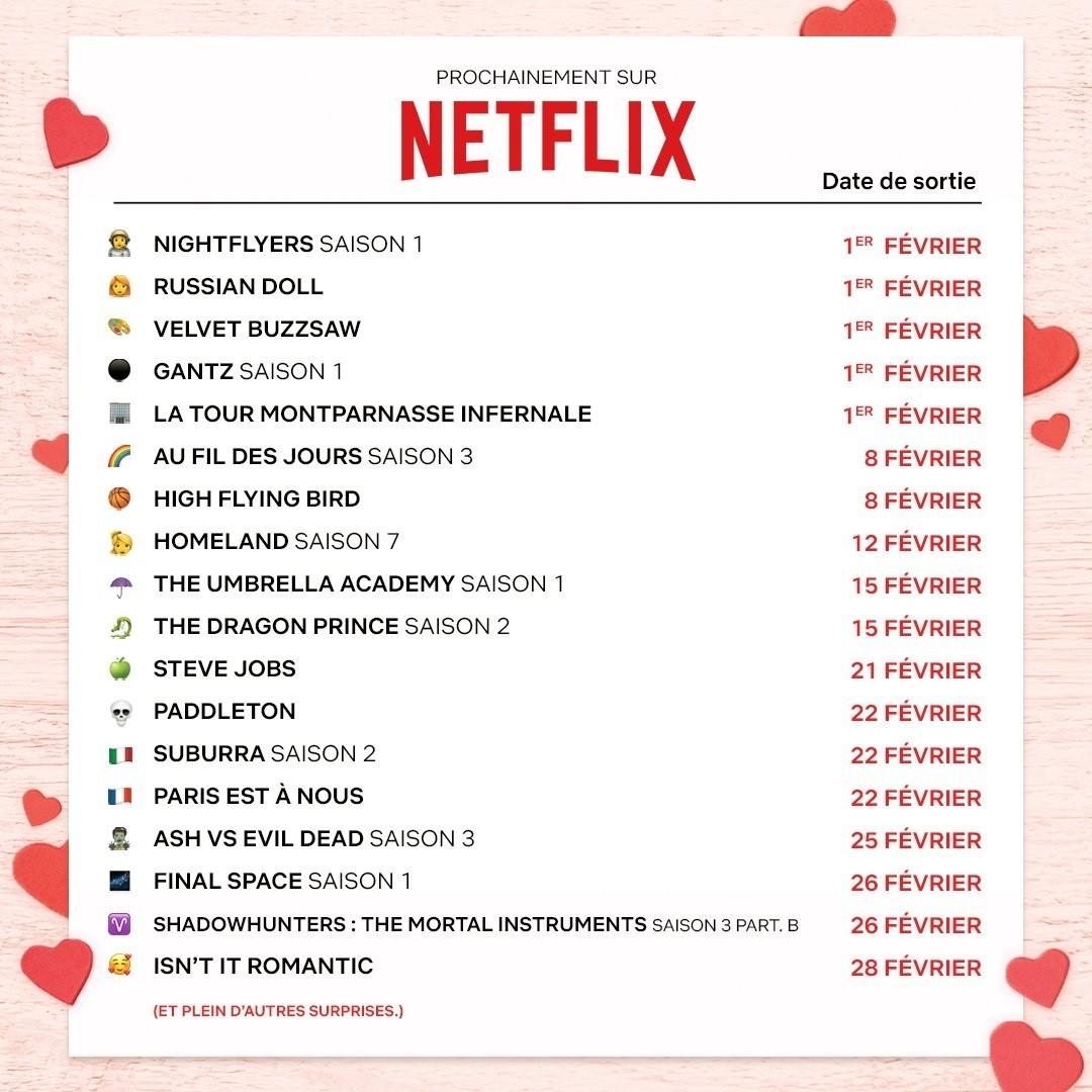 Netflix Programm 2019